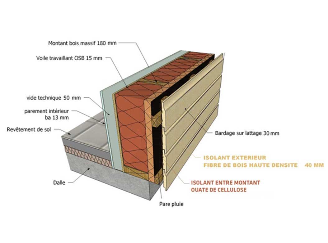 Convivium par innov habitat architecture bois magazine for Bois construction exterieur