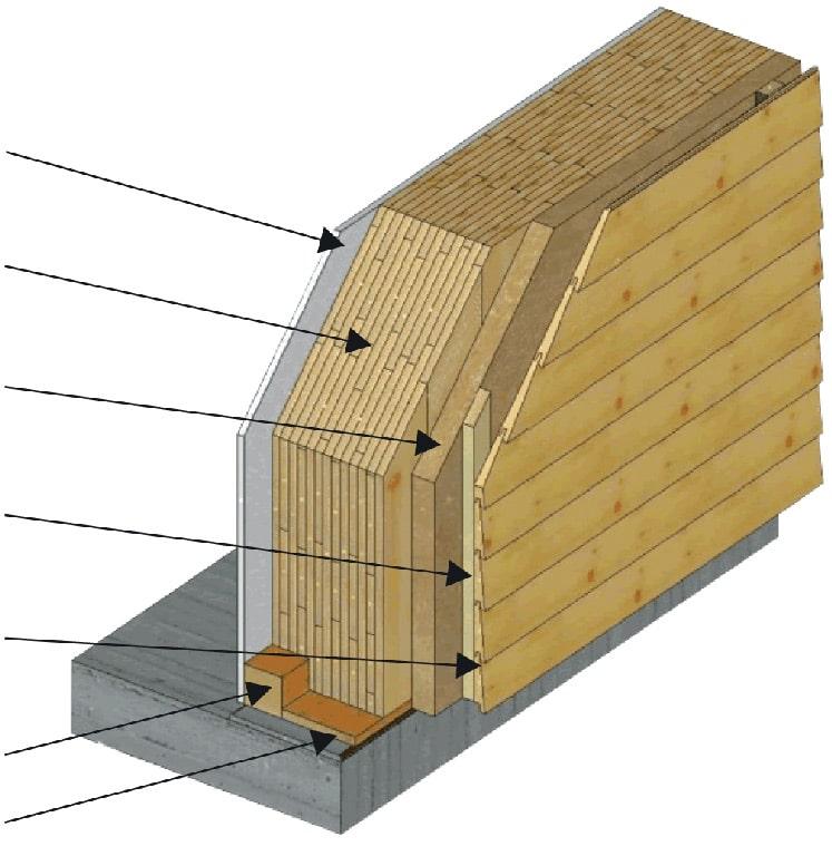 eco murs pour un process unique architecture bois magazine maisons bois construction. Black Bedroom Furniture Sets. Home Design Ideas